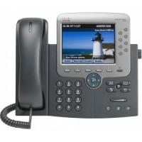 Cisco 7900