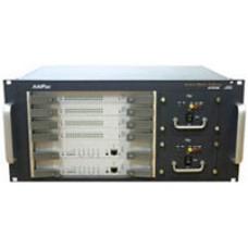 VoIP-шлюзи серії AP6500