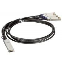 Трансивери та кабелі